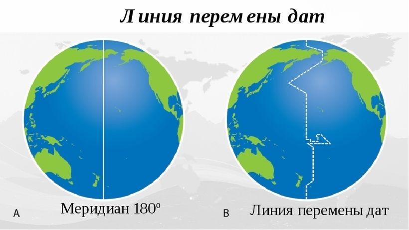 земля, глобус