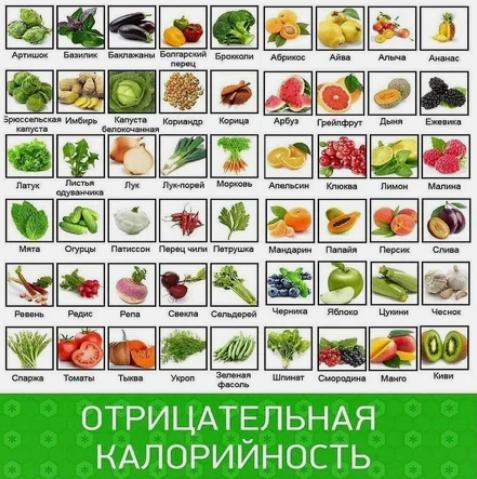 фрукты, овощи, зелень, ягоды, продукты, пища, еда