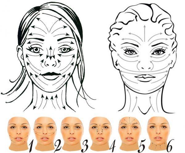 маска, лицо