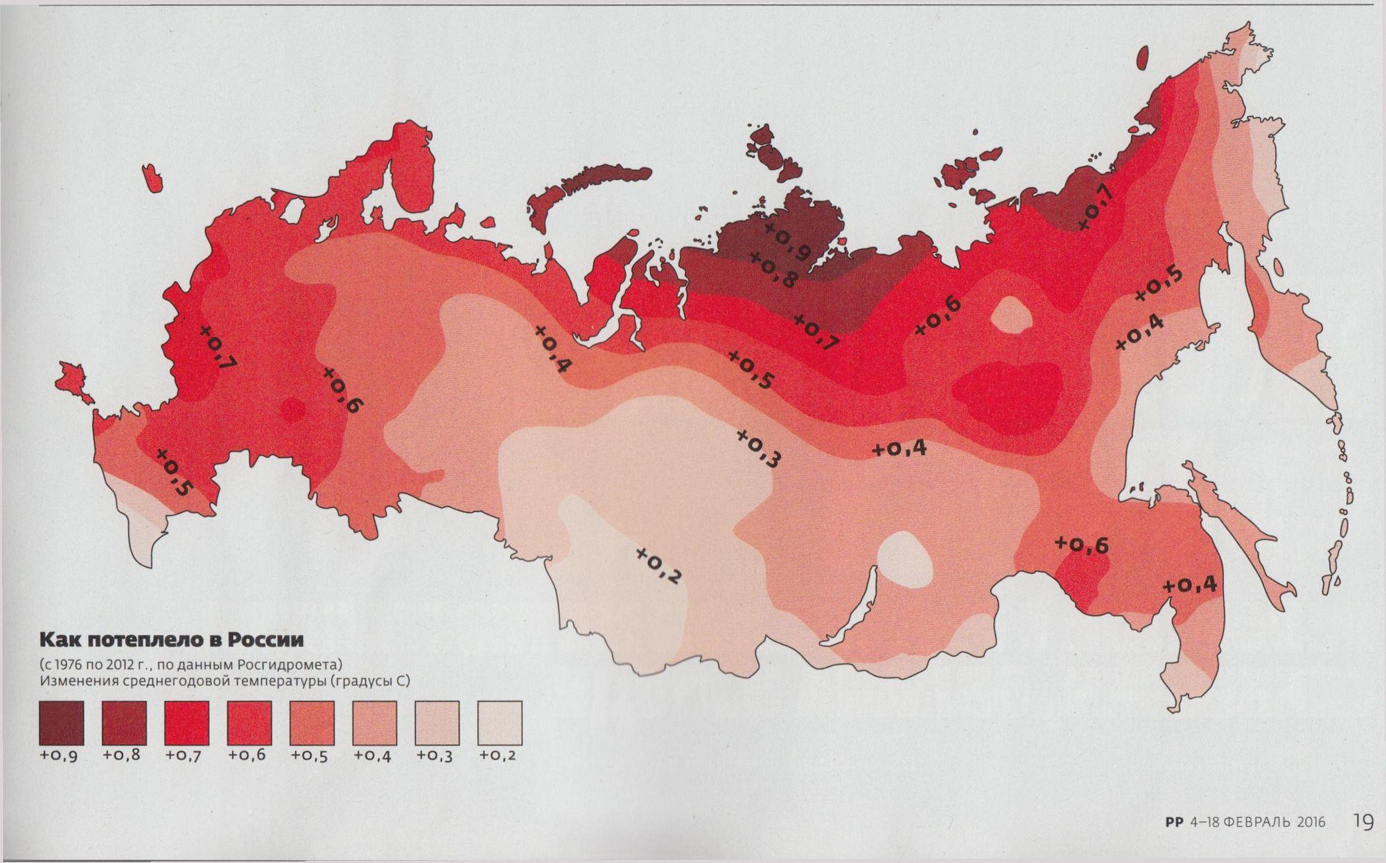 потепление в России
