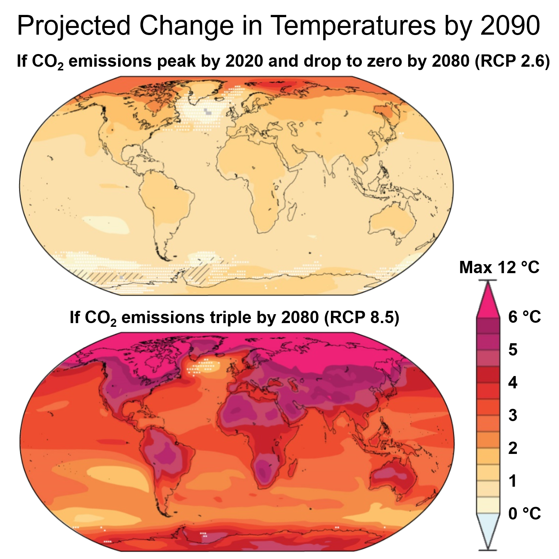 модель, климат