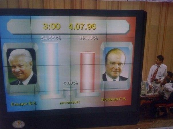 выборы 1996